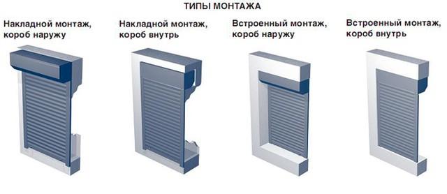 Монтаж роллет